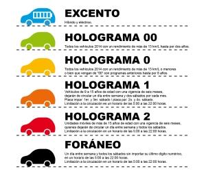 HOLOGRAMAS-ok-01
