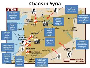 Chaos-in-Syria3