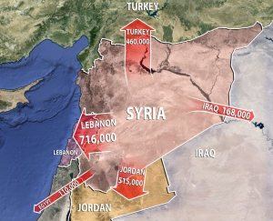 The-Syrian-Refugee-Crisis-figures-for-2013